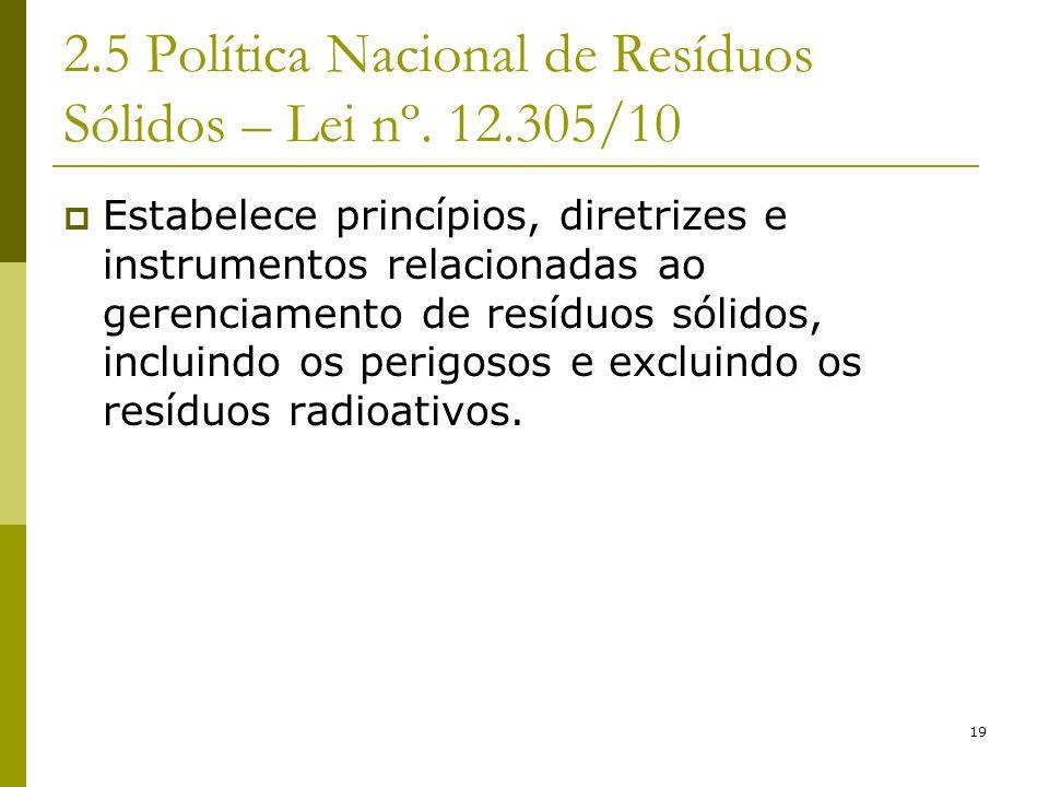2.5 Política Nacional de Resíduos Sólidos – Lei nº. 12.305/10