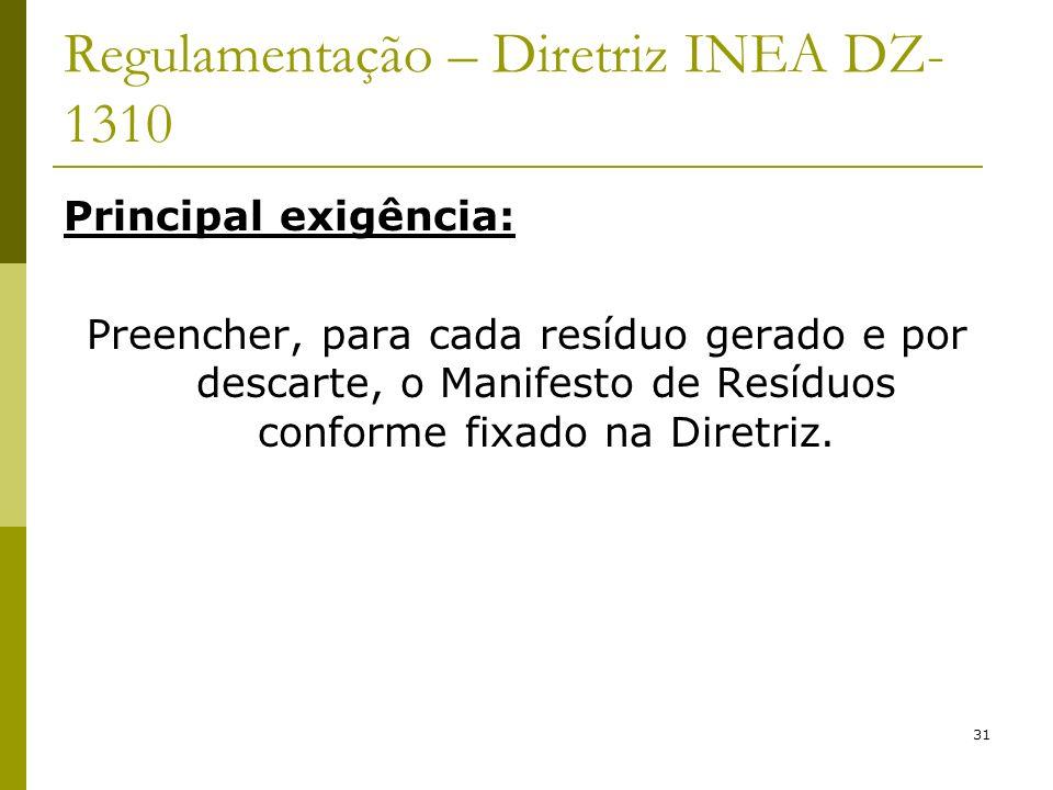 Regulamentação – Diretriz INEA DZ-1310