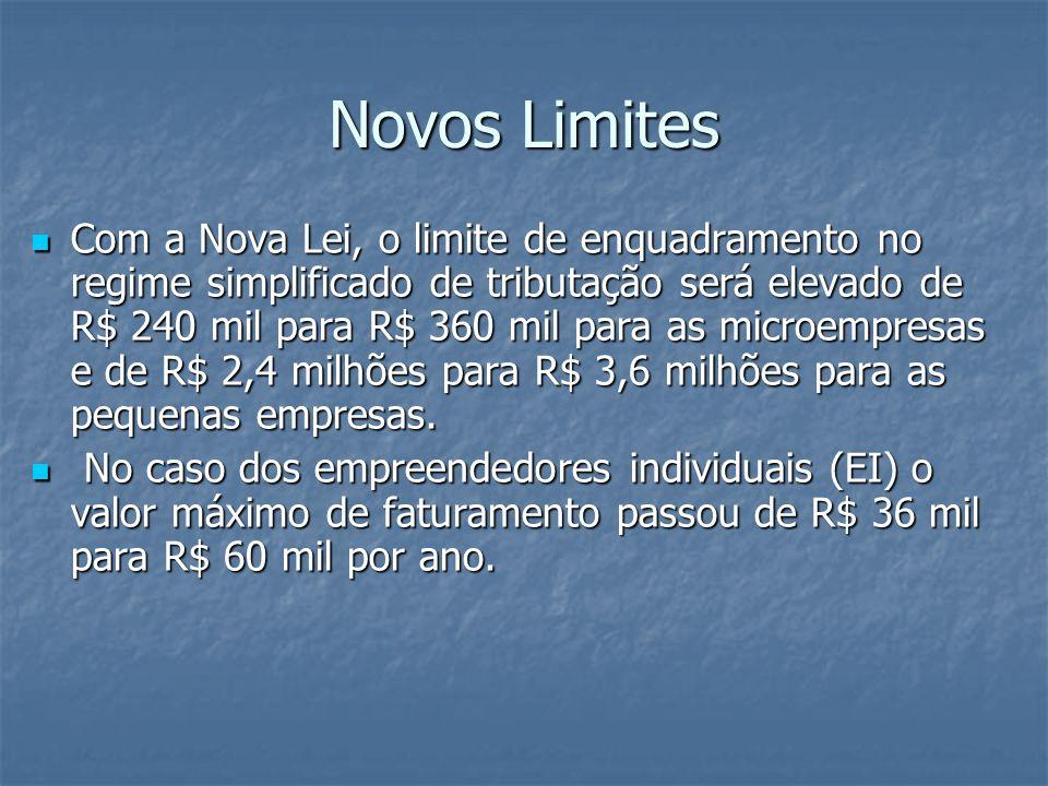 Novos Limites