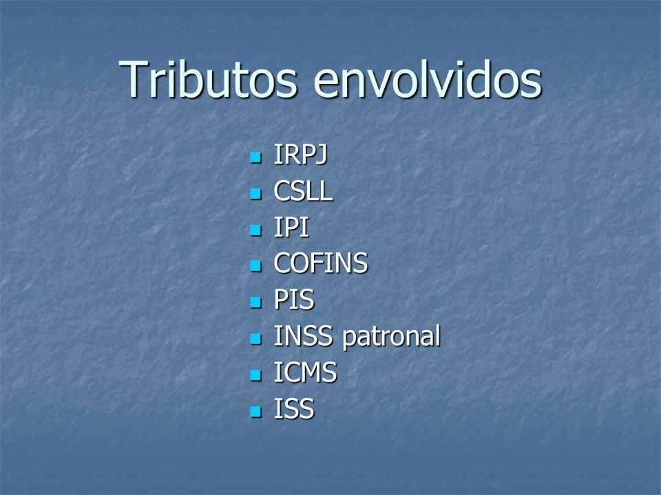 Tributos envolvidos IRPJ CSLL IPI COFINS PIS INSS patronal ICMS ISS