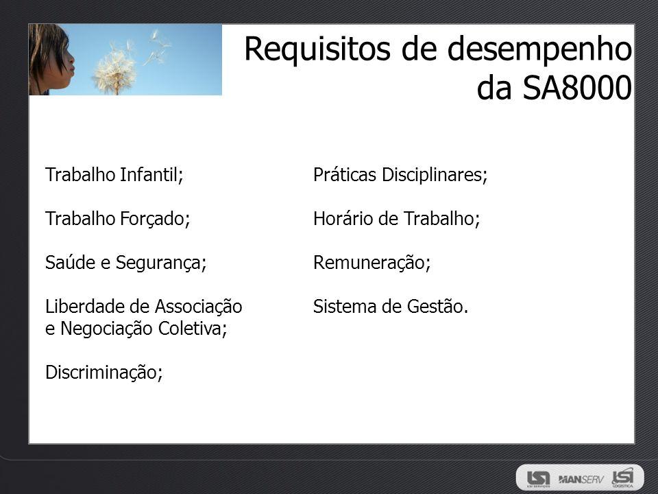 Requisitos de desempenho da SA8000