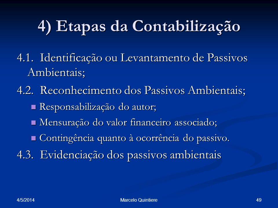 4) Etapas da Contabilização