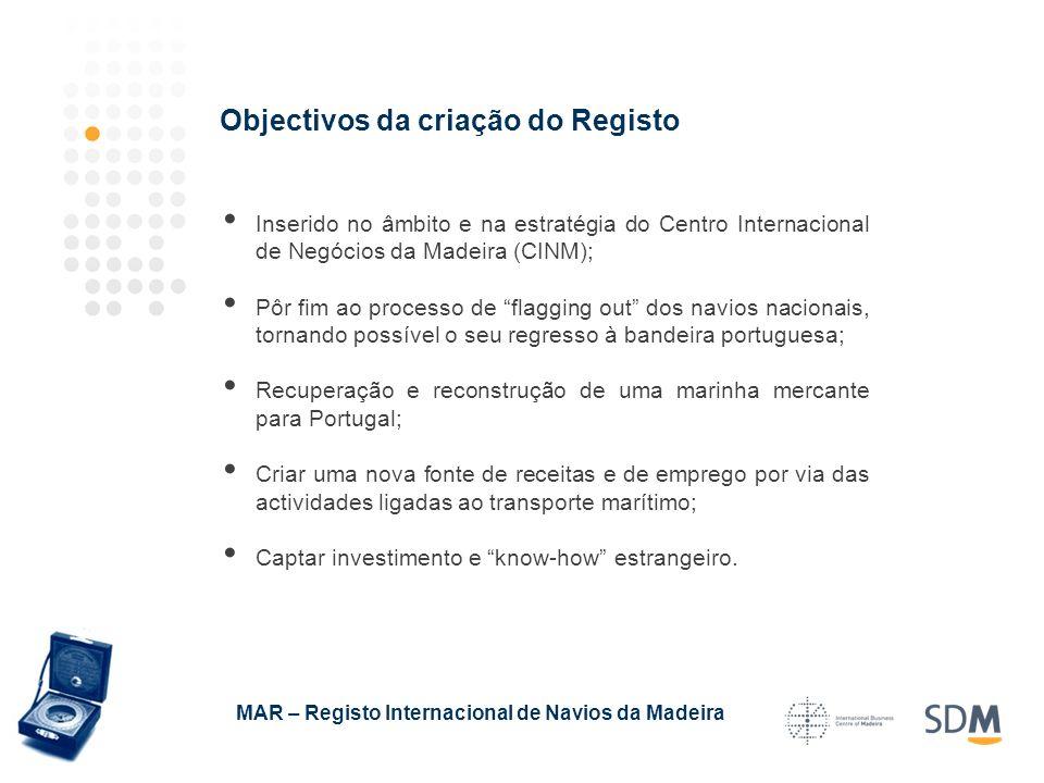 Objectivos da criação do Registo