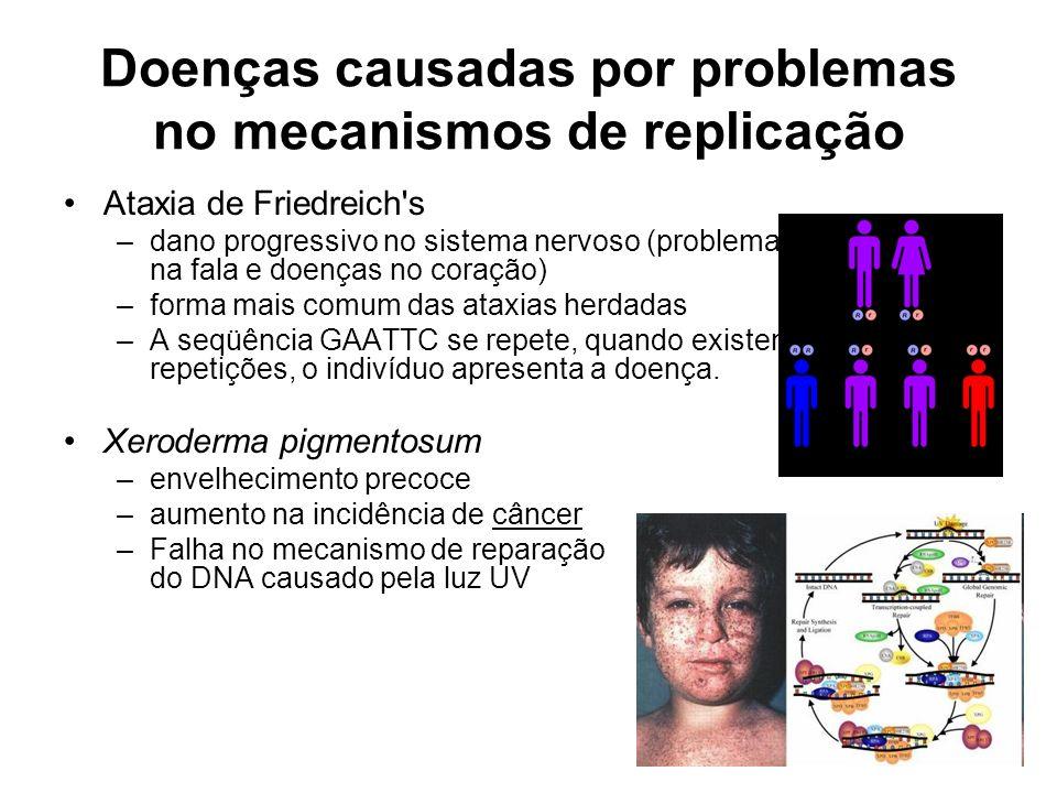 Doenças causadas por problemas no mecanismos de replicação