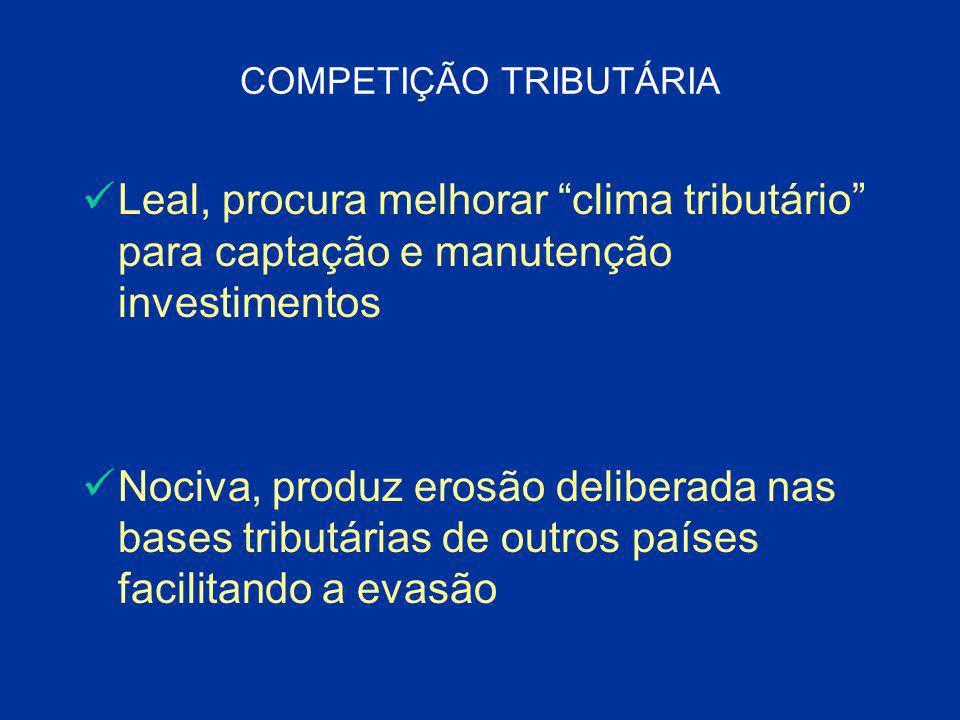 COMPETIÇÃO TRIBUTÁRIA