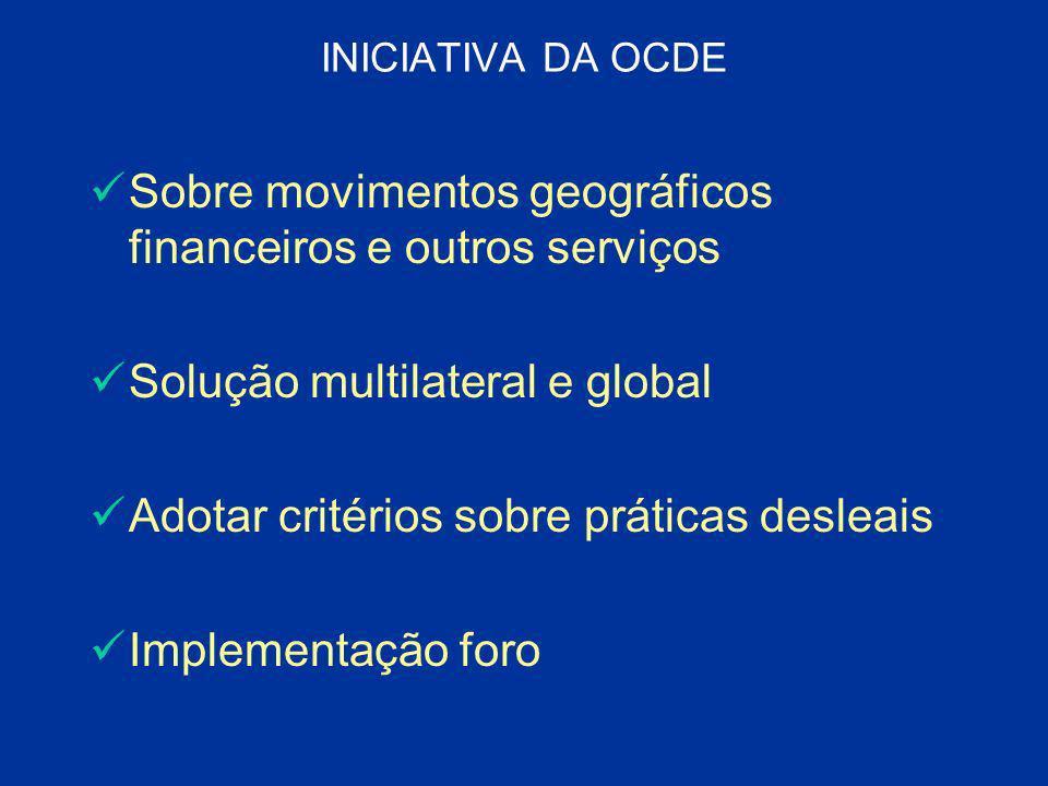 Sobre movimentos geográficos financeiros e outros serviços