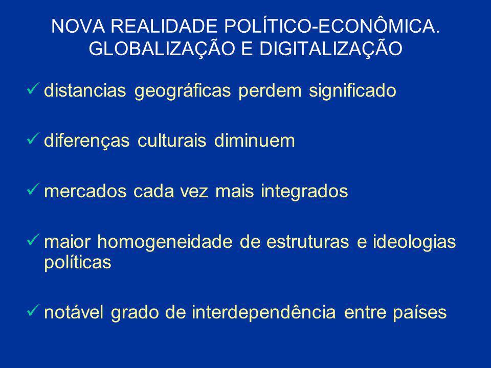 NOVA REALIDADE POLÍTICO-ECONÔMICA. GLOBALIZAÇÃO E DIGITALIZAÇÃO