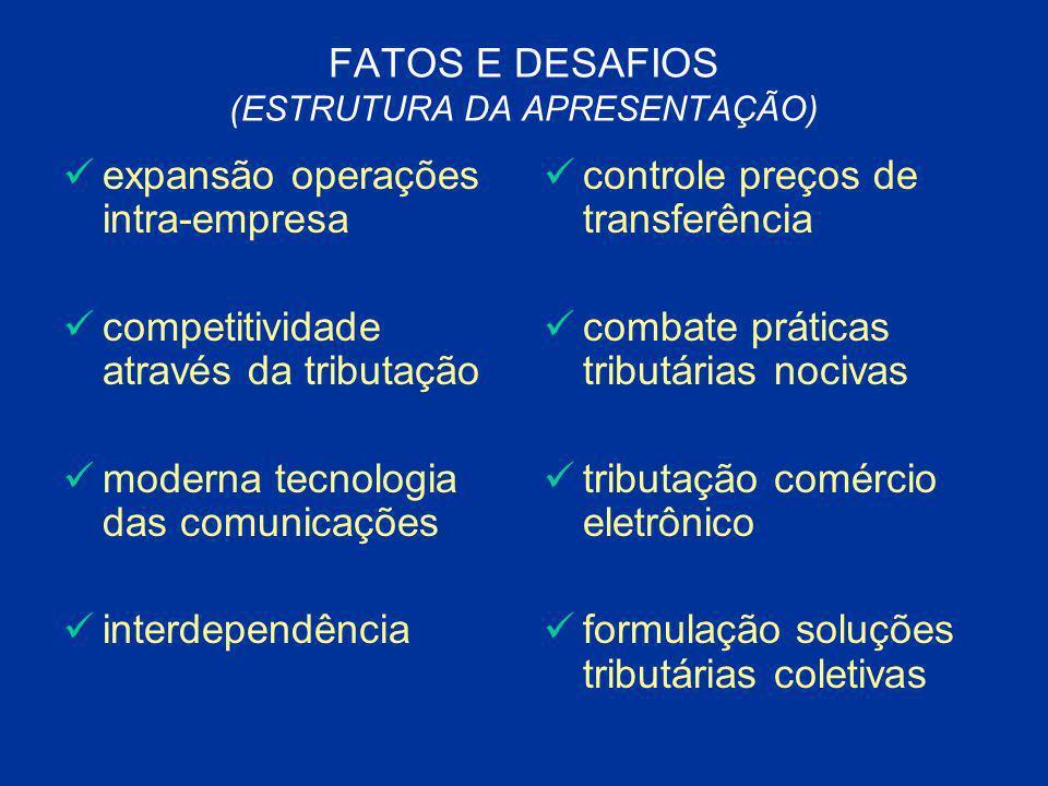 FATOS E DESAFIOS (ESTRUTURA DA APRESENTAÇÃO)