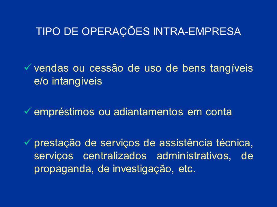 TIPO DE OPERAÇÕES INTRA-EMPRESA