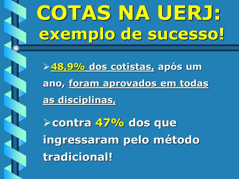 COTAS NA UERJ: exemplo de sucesso!