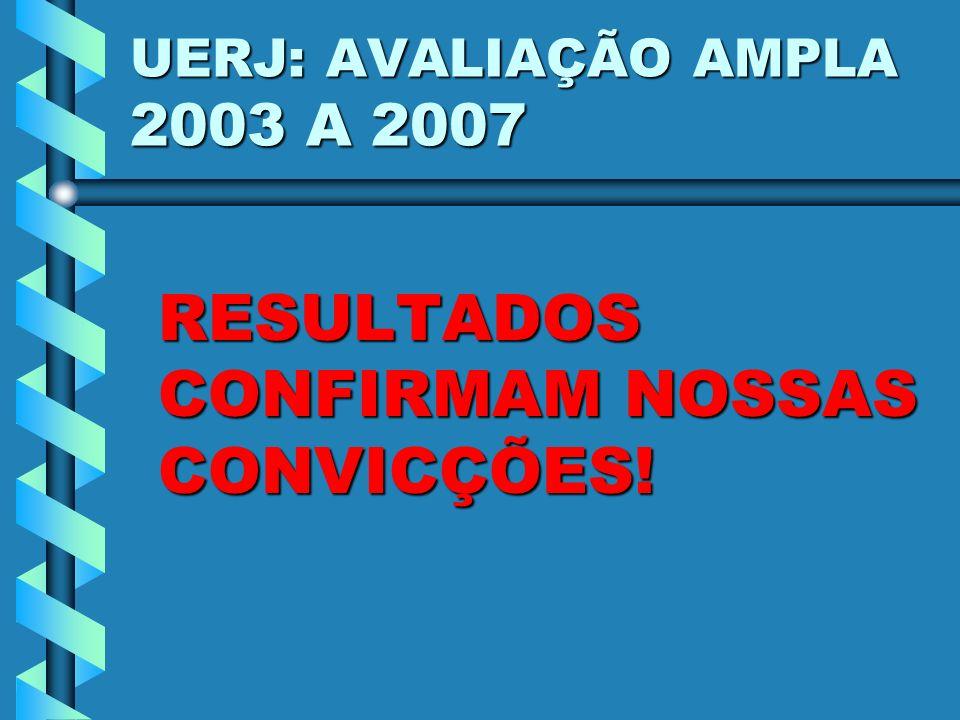 UERJ: AVALIAÇÃO AMPLA 2003 A 2007