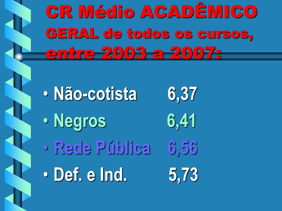 CR Médio ACADÊMICO GERAL de todos os cursos, entre 2003 a 2007: