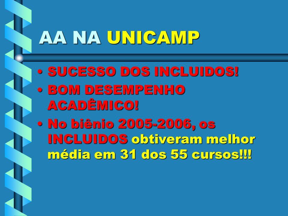 AA NA UNICAMP SUCESSO DOS INCLUIDOS! BOM DESEMPENHO ACADÊMICO!