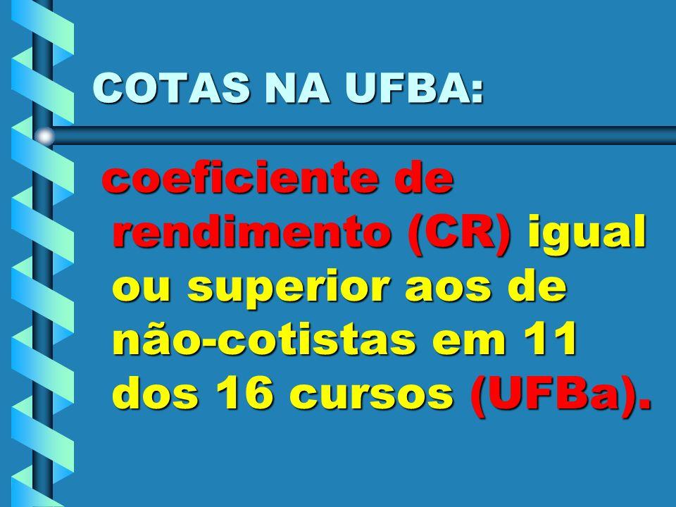 COTAS NA UFBA: coeficiente de rendimento (CR) igual ou superior aos de não-cotistas em 11 dos 16 cursos (UFBa).