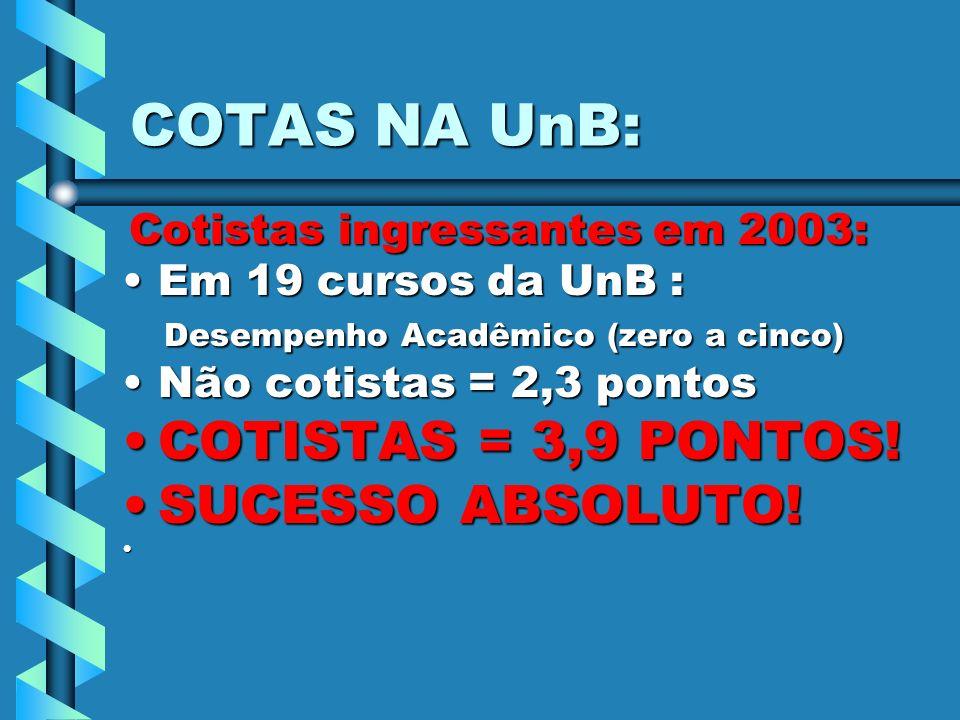 COTAS NA UnB: COTISTAS = 3,9 PONTOS! SUCESSO ABSOLUTO!