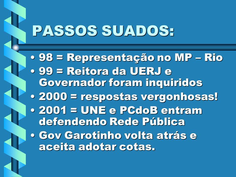 PASSOS SUADOS: 98 = Representação no MP – Rio