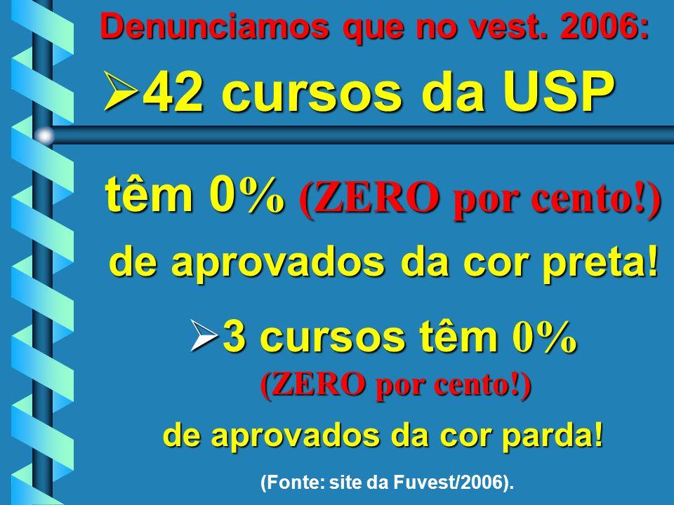 42 cursos da USP têm 0% (ZERO por cento!) 3 cursos têm 0%