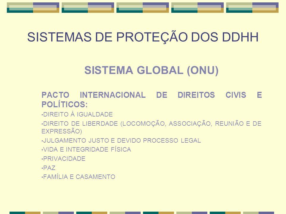 SISTEMAS DE PROTEÇÃO DOS DDHH