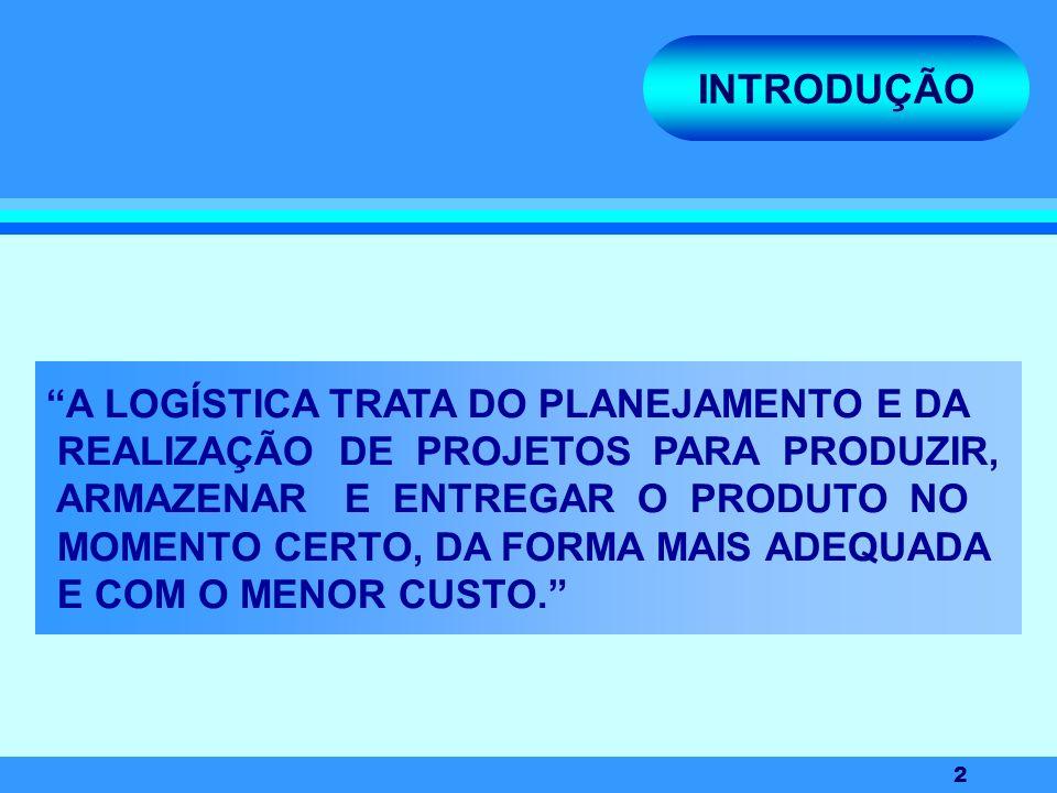 INTRODUÇÃO A LOGÍSTICA TRATA DO PLANEJAMENTO E DA