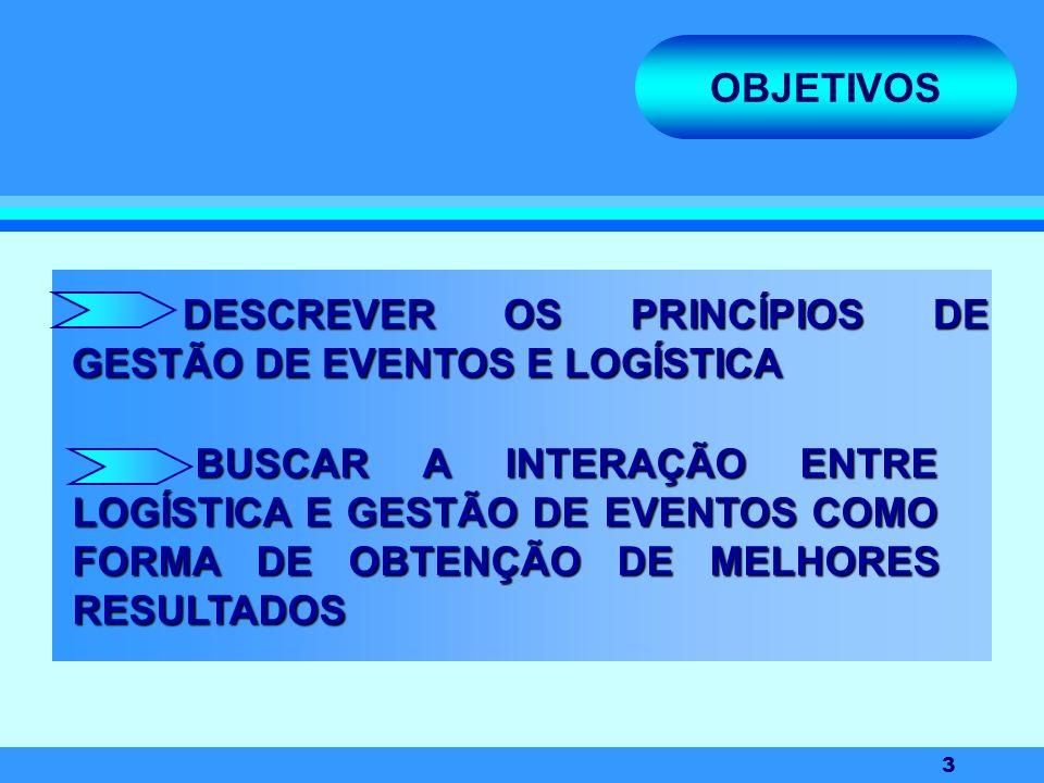 OBJETIVOS DESCREVER OS PRINCÍPIOS DE GESTÃO DE EVENTOS E LOGÍSTICA.