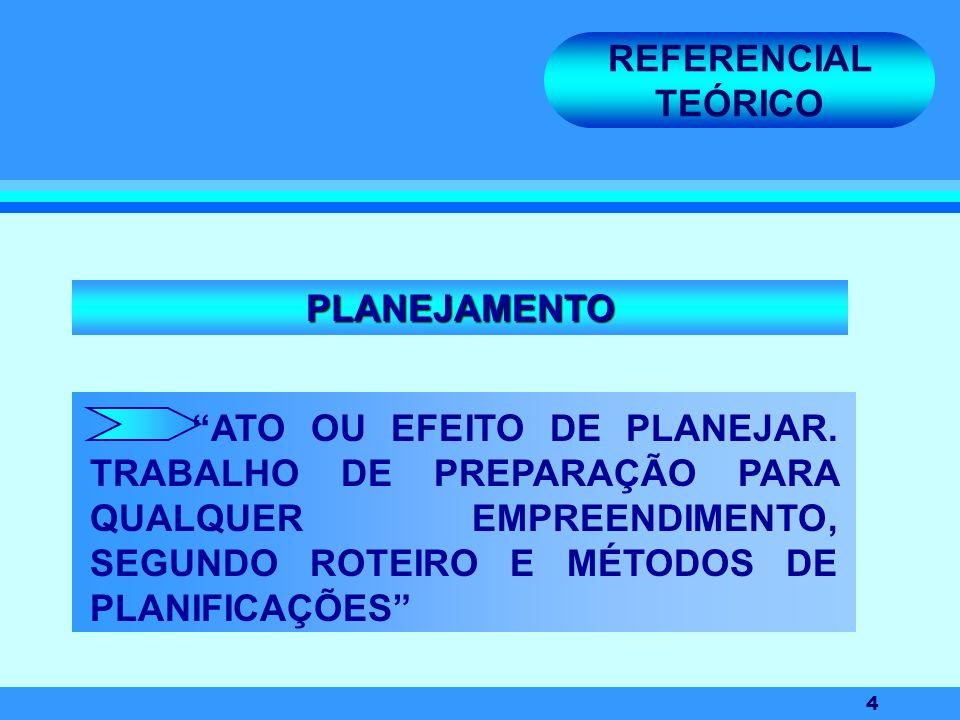 REFERENCIAL TEÓRICO PLANEJAMENTO.