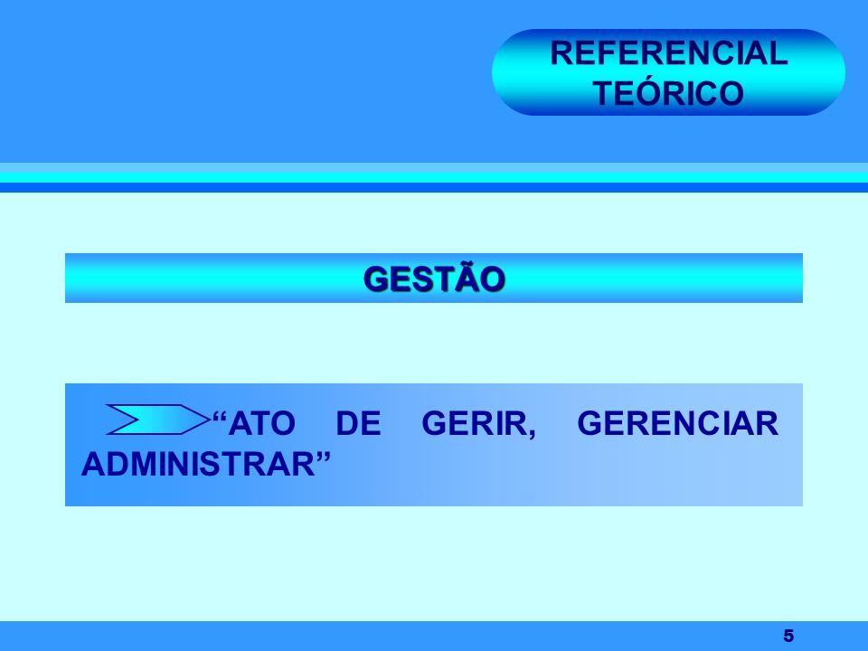 REFERENCIAL TEÓRICO GESTÃO ATO DE GERIR, GERENCIAR ADMINISTRAR