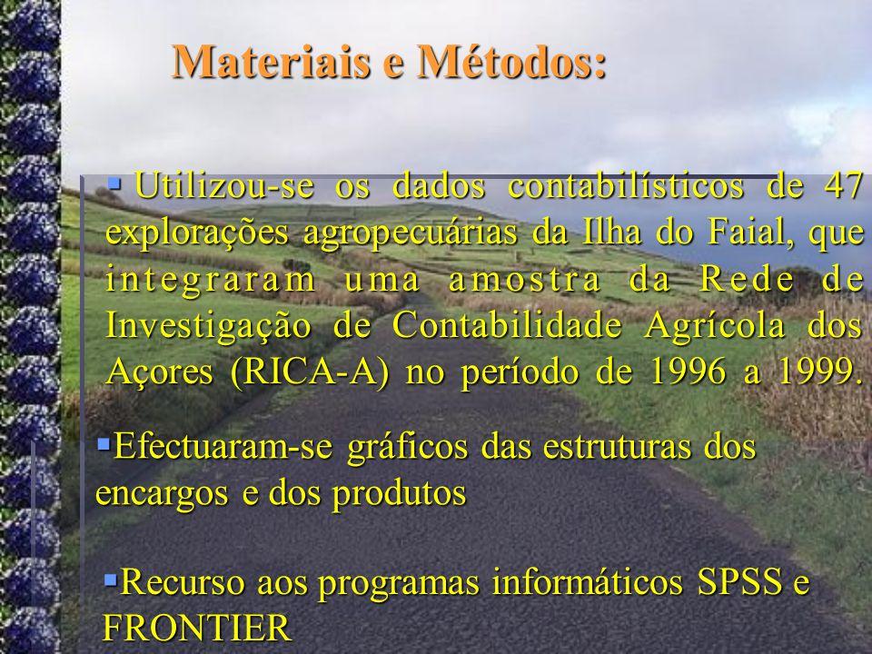 Materiais e Métodos: