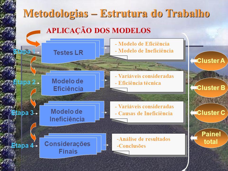 Metodologias – Estrutura do Trabalho