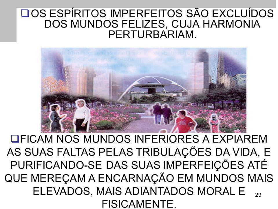 OS ESPÍRITOS IMPERFEITOS SÃO EXCLUÍDOS DOS MUNDOS FELIZES, CUJA HARMONIA PERTURBARIAM.
