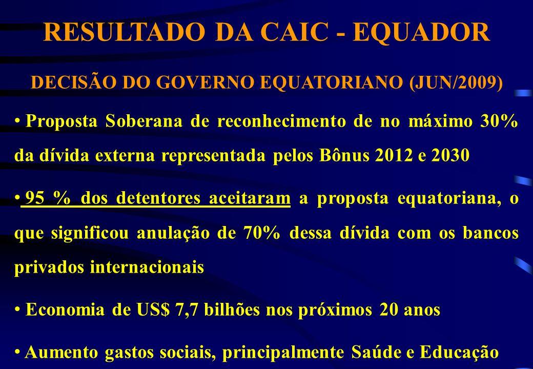 RESULTADO DA CAIC - EQUADOR DECISÃO DO GOVERNO EQUATORIANO (JUN/2009)