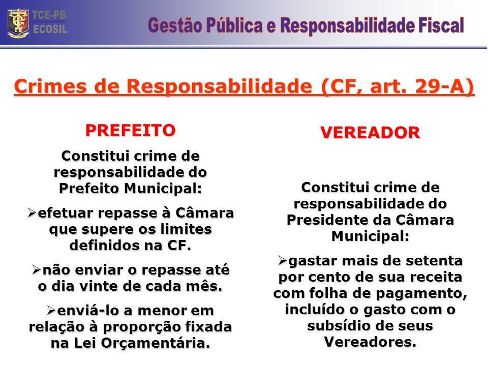 TCE-PB ECOSIL Crimes de Responsabilidade (CF, art. 29-A) PREFEITO