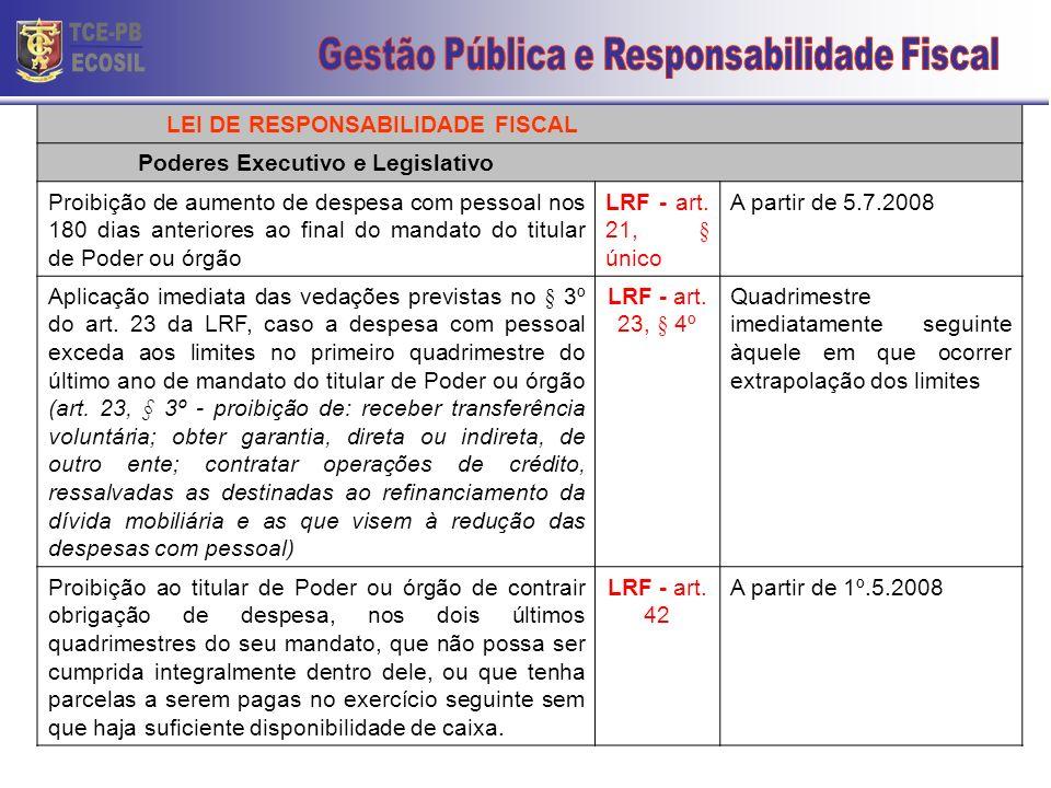 LEI DE RESPONSABILIDADE FISCAL Poderes Executivo e Legislativo
