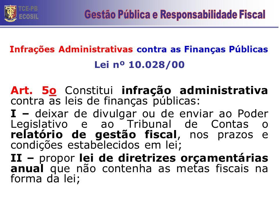 Infrações Administrativas contra as Finanças Públicas