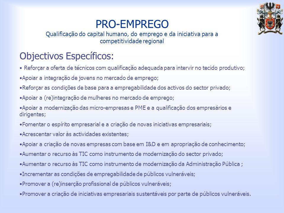 PRO-EMPREGO Qualificação do capital humano, do emprego e da iniciativa para a competitividade regional