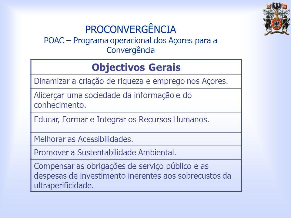 PROCONVERGÊNCIA POAC – Programa operacional dos Açores para a Convergência