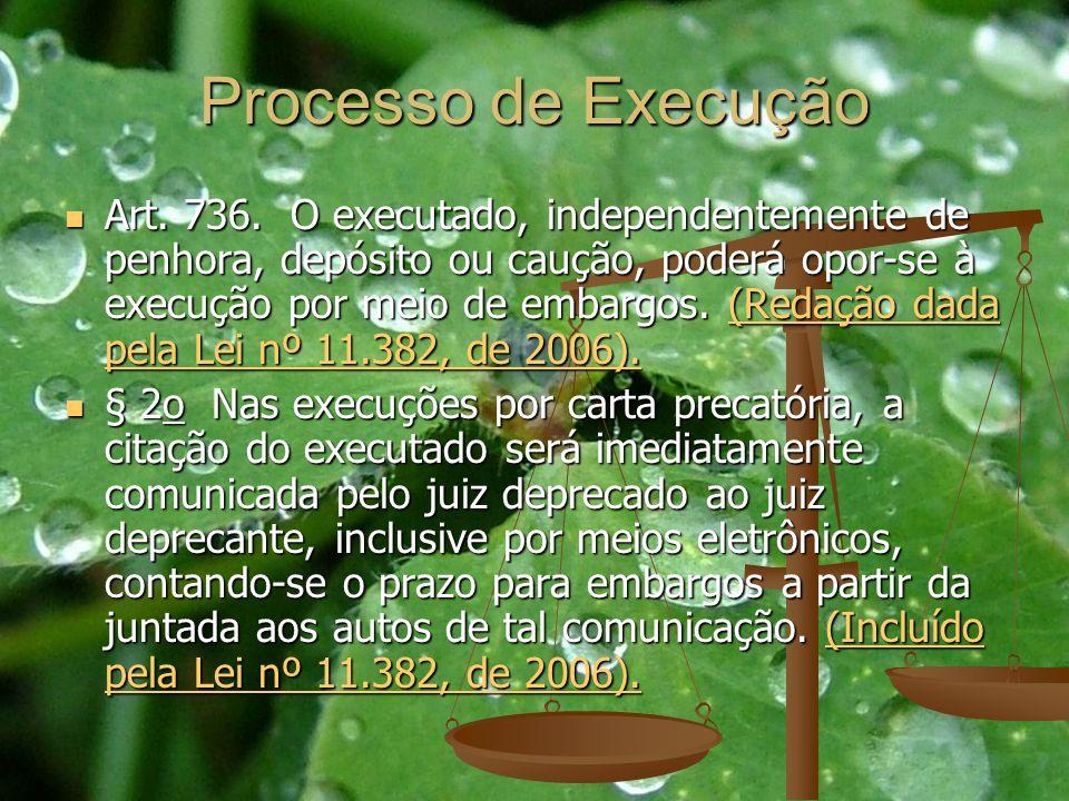 Processo de Execução