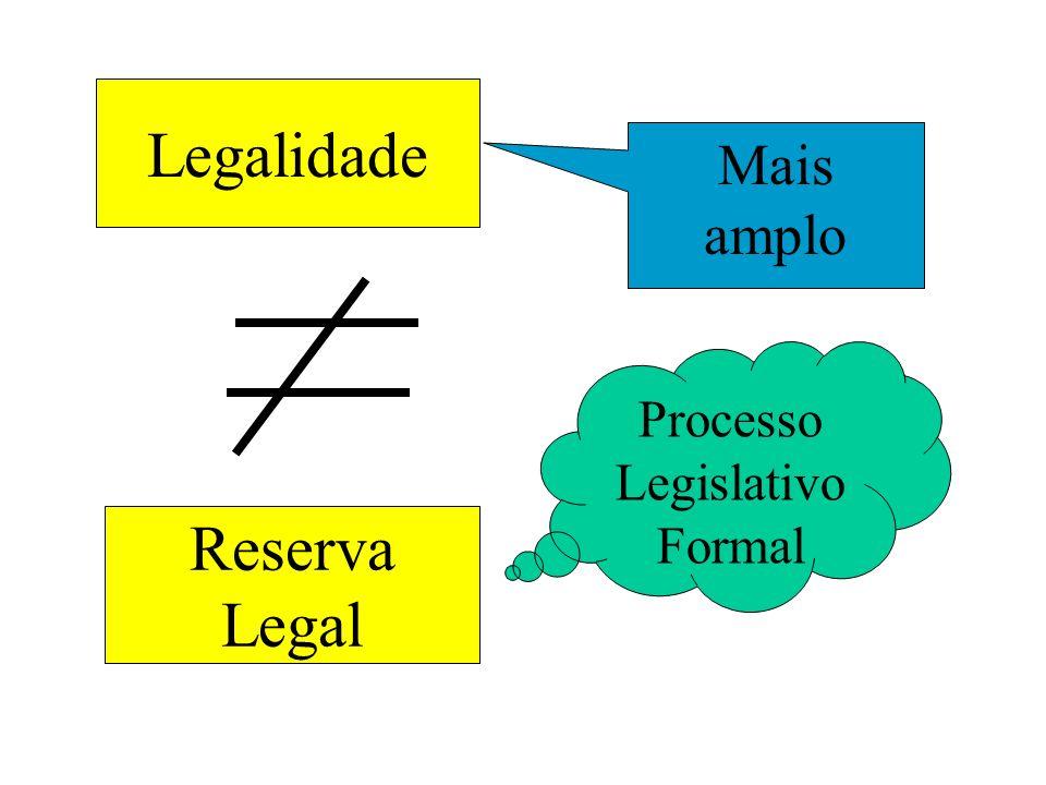 Legalidade Mais amplo Processo Legislativo Formal Reserva Legal