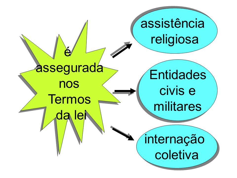 assistência religiosa. é. assegurada. nos. Termos. da lei. Entidades. civis e. militares. internação.