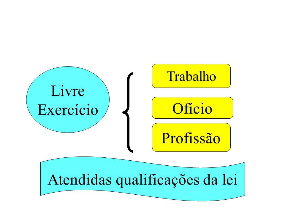 Atendidas qualificações da lei