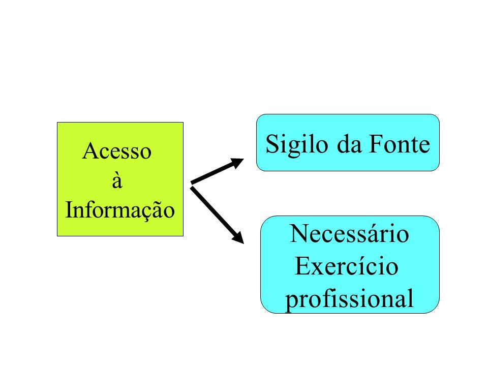 Sigilo da Fonte Acesso à Informação Necessário Exercício profissional