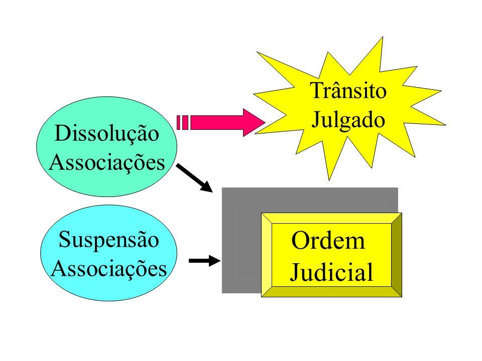 Ordem Judicial Trânsito Julgado Dissolução Associações Suspensão