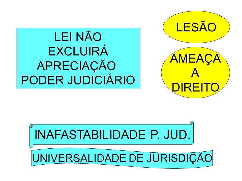 INAFASTABILIDADE P. JUD.