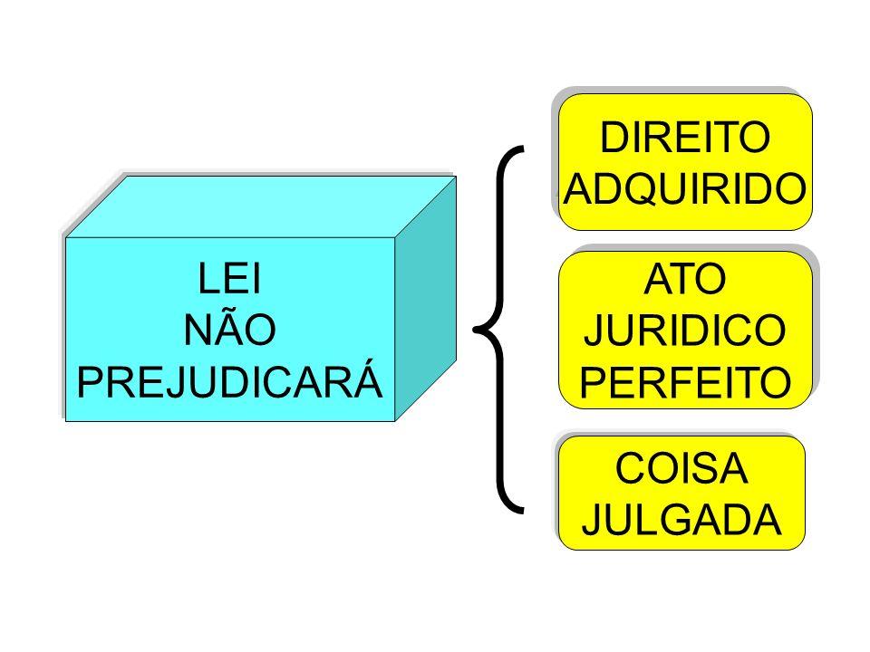 DIREITO ADQUIRIDO LEI NÃO PREJUDICARÁ ATO JURIDICO PERFEITO COISA JULGADA
