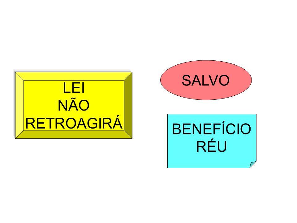 SALVO LEI NÃO RETROAGIRÁ BENEFÍCIO RÉU