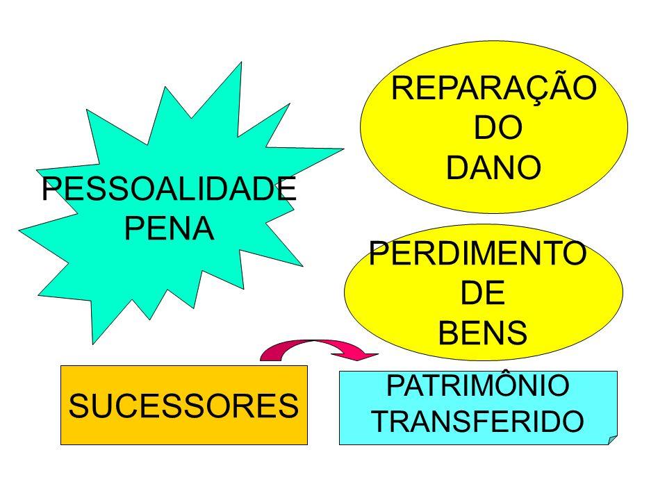 REPARAÇÃO DO DANO PESSOALIDADE PENA PERDIMENTO DE BENS SUCESSORES