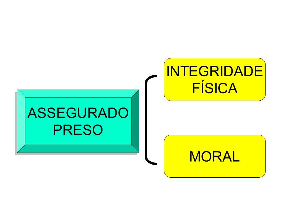 INTEGRIDADE FÍSICA ASSEGURADO PRESO MORAL