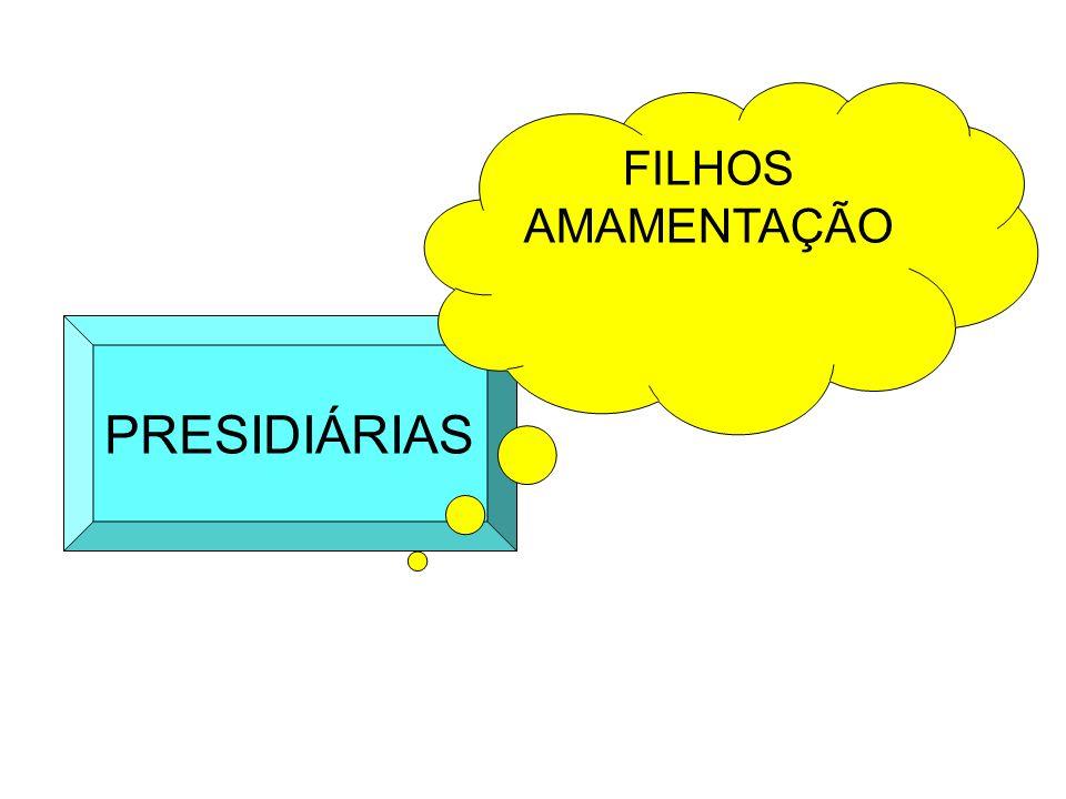 FILHOS AMAMENTAÇÃO PRESIDIÁRIAS