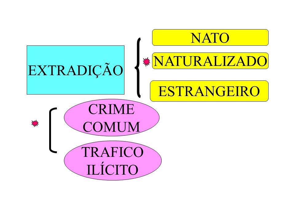 NATO EXTRADIÇÃO NATURALIZADO ESTRANGEIRO CRIME COMUM TRAFICO ILÍCITO