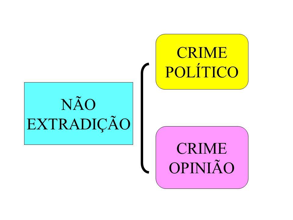 CRIME POLÍTICO NÃO EXTRADIÇÃO CRIME OPINIÃO