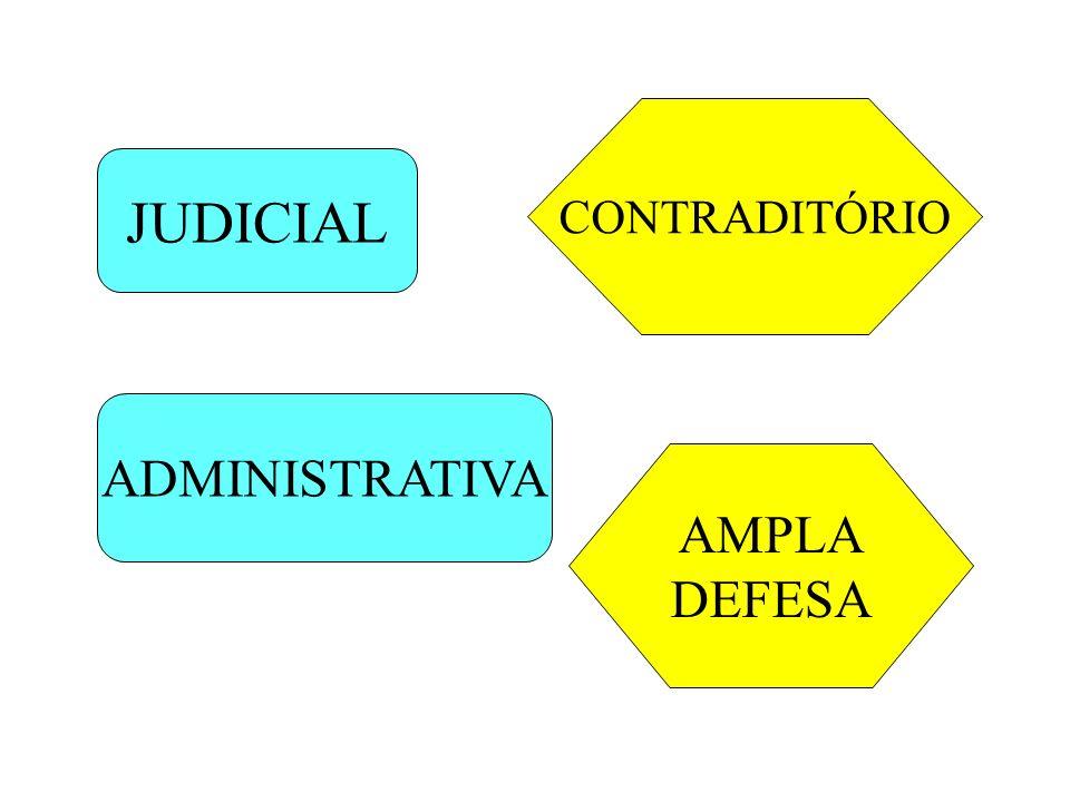 CONTRADITÓRIO JUDICIAL ADMINISTRATIVA AMPLA DEFESA